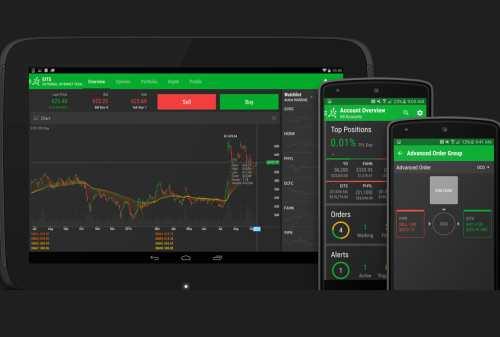Parah Kalau Belum Tahu! Ini Daftar Aplikasi Trading Terbaik 2020! 05 - Finansialku