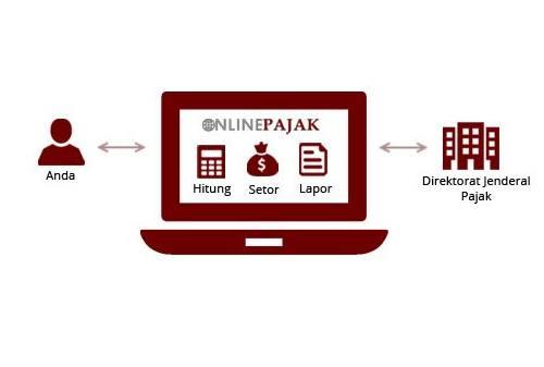 Online Pajak Aplikasi Pajak Online yang Memberi Kemudahan 03 - Finansialku
