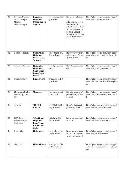 Waspada Ditipu! Ketahui Daftar Fintech Ilegal yang Ditutup OJK! 05 - Finansialku