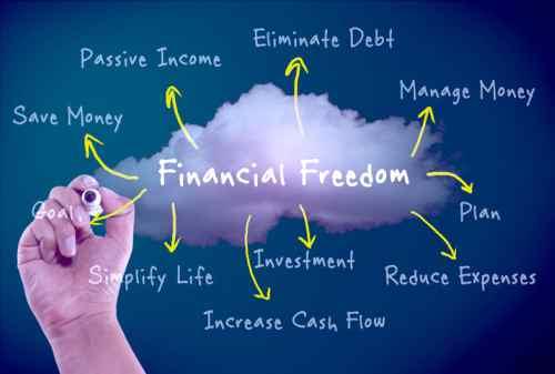 Ayo Bebas! Ini Cara Mencapai Financial Freedom yang Bisa Kamu Tiru 01 - Finansialku