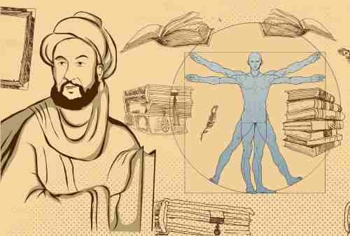Kisah Sukses Ibnu Sina, Ilmuwan Islam dan Bapak Pengobatan Modern 06 - Finansialku