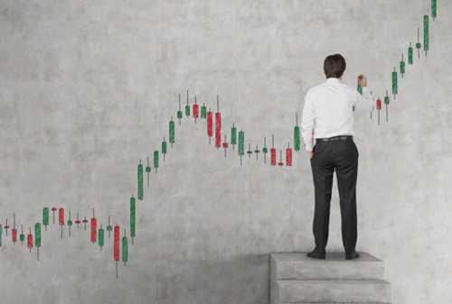 3 Tips Meningkatkan Probabilitas Profit dalam Trading Forex 02 - Finansialku