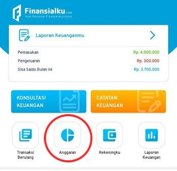 Anggaran Aplikasi Finansialku