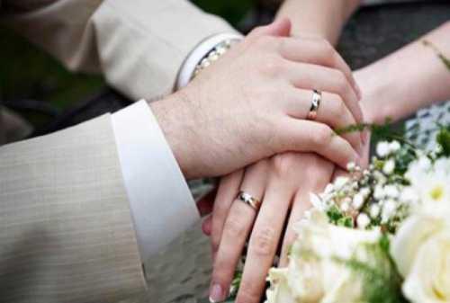 Persiapan Dana Pernikahan Di Tengah Pandemi Corona Dengan Reksa Dana
