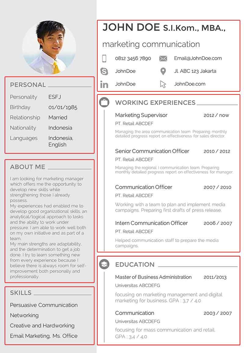 Free Download Curriculum Vitae (CV) atau Resume yang Memikat para HRD 3 - Finansialku