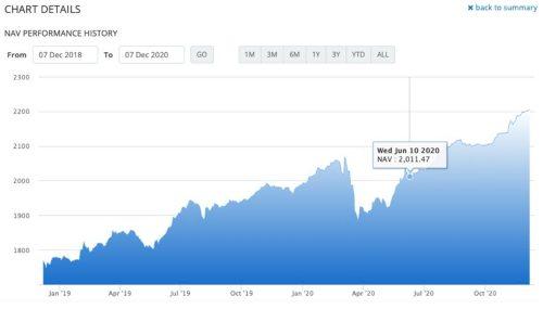 Liburan Kamu GATOT Investasikan Dana Liburan Kamu di Reksa Dana Pendapatan Tetap 02 - Finansialku
