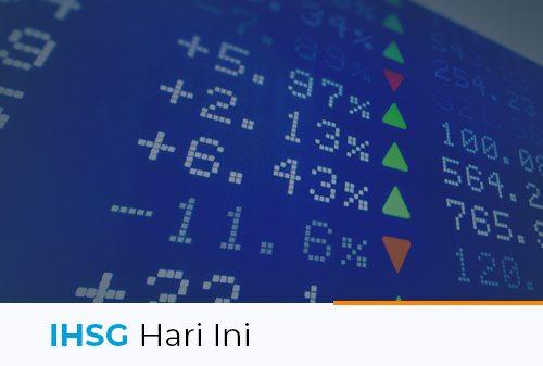 IHSG Hari Ini 12 April 2021