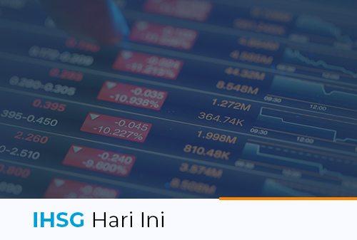 IHSG Hari ini 15 April 2021