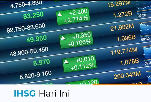 IHSG Hari ini 6 Mei 2021